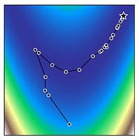TrustRegionEx_iteration_66