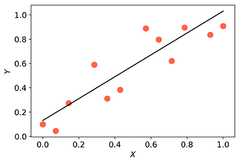 Figure_regression1