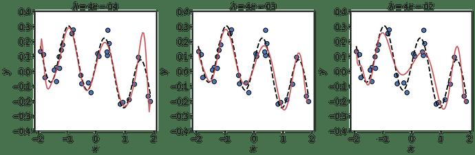 ridge_regression
