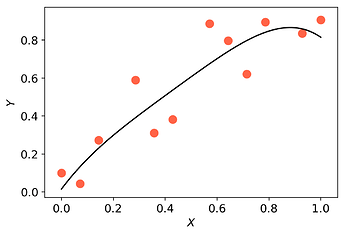 Figure_regression4