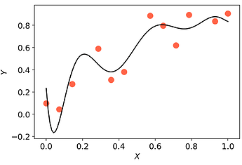Figure_regression8