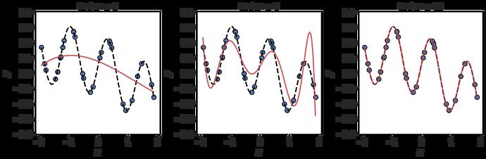 OLS_regression